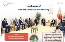 Landmarks of 44th OANA Executive Board Meeting