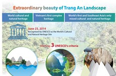 Extraordinary beauty of Trang An Landscape