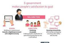 E-government makes people's satisfaction its goal