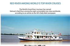 Red River mong world's best river cruises