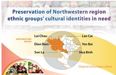 Preservation of Northwestern region ethnic groups'cultural identities