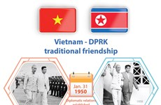 Vietnam - DPRK  traditional friendship