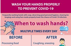 Wash your hands properly to prevent Covid-19