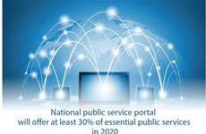 National public service portal's preliminary results