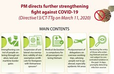 PM directs further strengthening fight against COVID-19