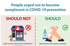 People urged not to become  complacent in COVID-19 prevention