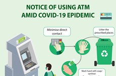 Notice of using ATM amid Covid-19 epidemic