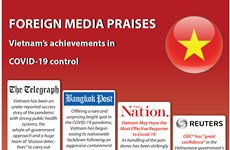 Foreign media praises Vietnam's achievements in COVID-19 control