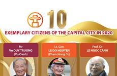 Ten exemplary citizens of capital city in 2020