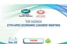 Top agenda of 27th APEC Economic Leaders' Meeting
