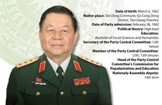 Head of PCC's Commission for Popularisation and Education Nguyen Trong Nghia