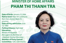 Minister of Home Affairs Pham Thi Thanh Tra