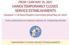 Hanoi temporarily closes service establishments amid Covid-19