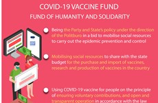 National COVID-19 vaccine fund launched