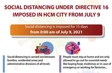 Social distancing imposed in HCM City