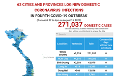 (interactive) 62 cities and provinces log new coronavirus infections