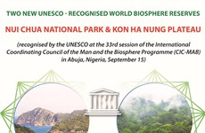Two biosphere reserves in Vietnam win UNESCO recognition