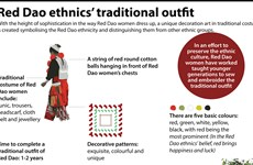 Red Dao ethnics' traditional outfit
