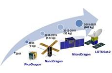 National satellite centre underpins Vietnam's space industry