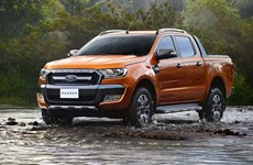 Ford Vietnam delivers record August sales