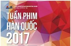 RoK film festival held in Quang Nam