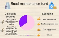 Road maintenance fund requires transparency
