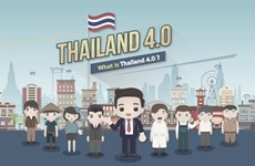 Thailand to become technology, innovation-driven economy