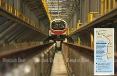 Thailand approves high-speed train project linking three airports