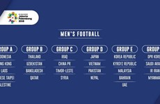U23 Vietnam still in Group D at ASIAD 2018's football tournament
