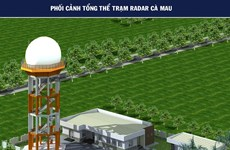 Secondary surveillance radar station to be built in Ca Mau