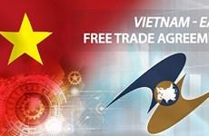 Workshop highlights untapped potential of Vietnam-EAEU FTA