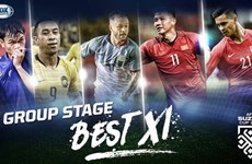 Two Vietnamese players listed in AFF Suzuki Cup group stage's best XI