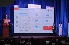 Six projects enter final round of national startup competition