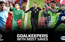 Van Lam among five best goalkeepers so far at Asian Cup 2019