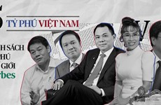 Five Vietnamese among world's richest: Forbes rankings