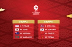 Vietnam face strong rivals at AFC U16 women's champs