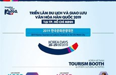Korean Tourism Festival coming soon to HCM City