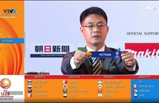 Vietnam in Group D of 2020 AFC U23 Championship's finals