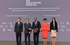Forum held to propel forward Asian infrastructure development