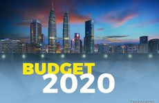 Malaysia plans to raise monthly minimum wage in 2020