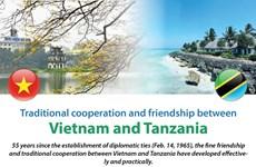 Congratulations to Tanzania on Union Day
