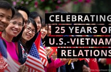 US Department of State values trade cooperation with Vietnam