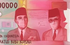 Indonesia disburses 44 percent of economic recovery budget