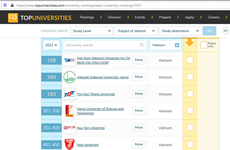Eleven Vietnamese universities rank in QS's top Asian universities 2021