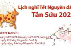 2021 Lunar New Year holiday to last for seven days