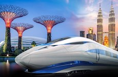 Malaysia, Singapore terminate high-speed rail link project