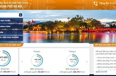 Hanoi strives to secure higher satisfaction of public services