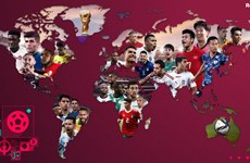 Vietnamese footballer featured on FIFA's promotional image