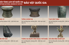 National Museum of History transforms itself with digital technology application