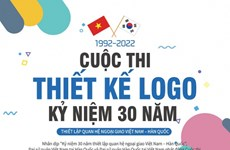 Logo design contest marks 30th anniversary of Vietnam – RoK diplomatic ties